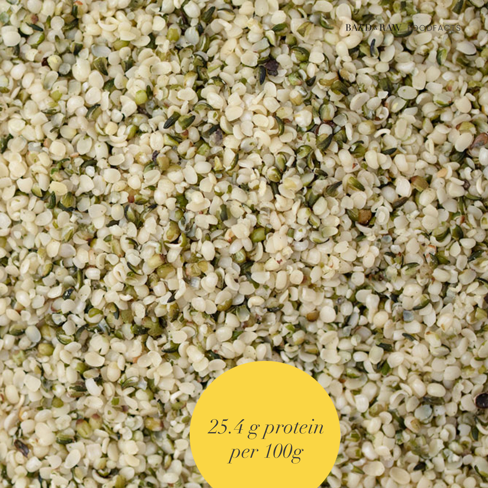 Hemp seeds; Protein Guide by Bakd&Raw