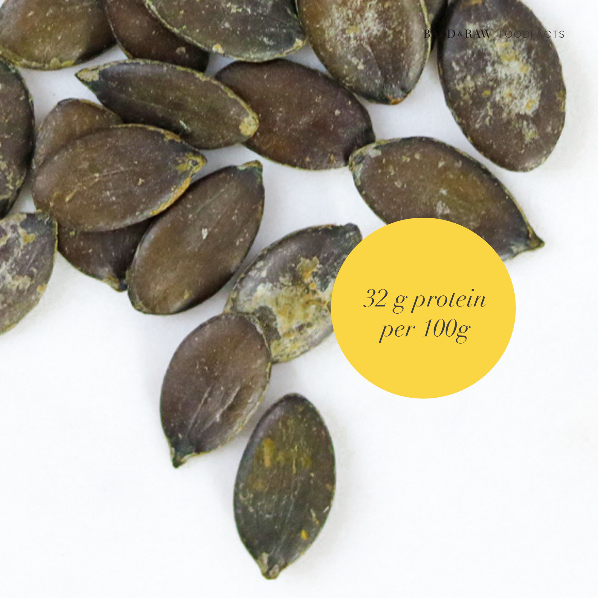 Pumpkin Seeds; Protein Guide by Bakd&Raw