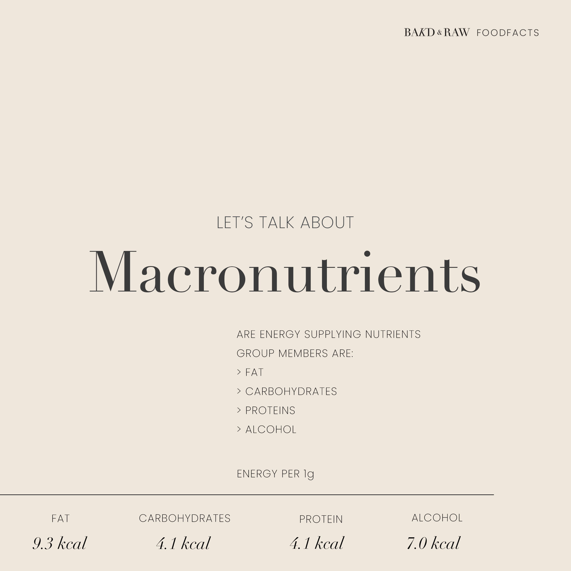 Macronutrients; Protein Guide by Bakd&Raw