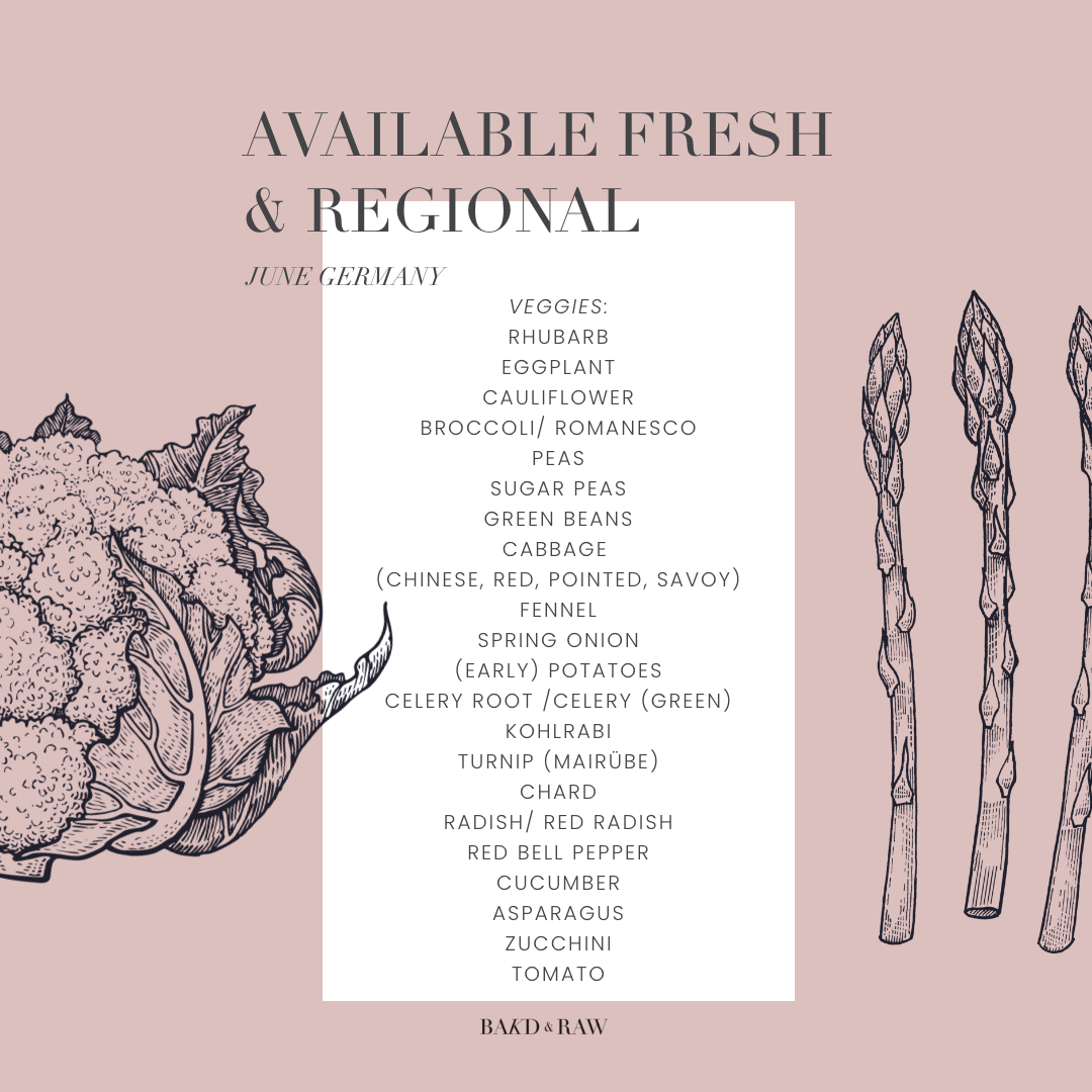 Eating seasonal; overview over freshly available vegetables and greens by bakd&raw